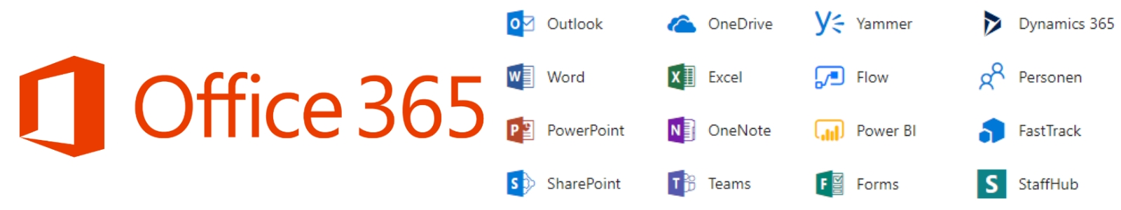 Microsoft Office 365 cloud diensten