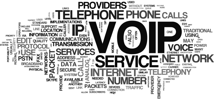 VoIP Word Cloud